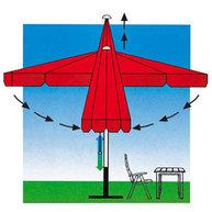 funkce teleskopického mechanismu