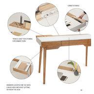 psací stůl Omni - detaily