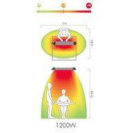 Velikost vyhřívané plochy tepelného zářiče Fiore 766