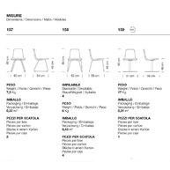 židle Aqua přehled modelů